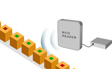 rfid product